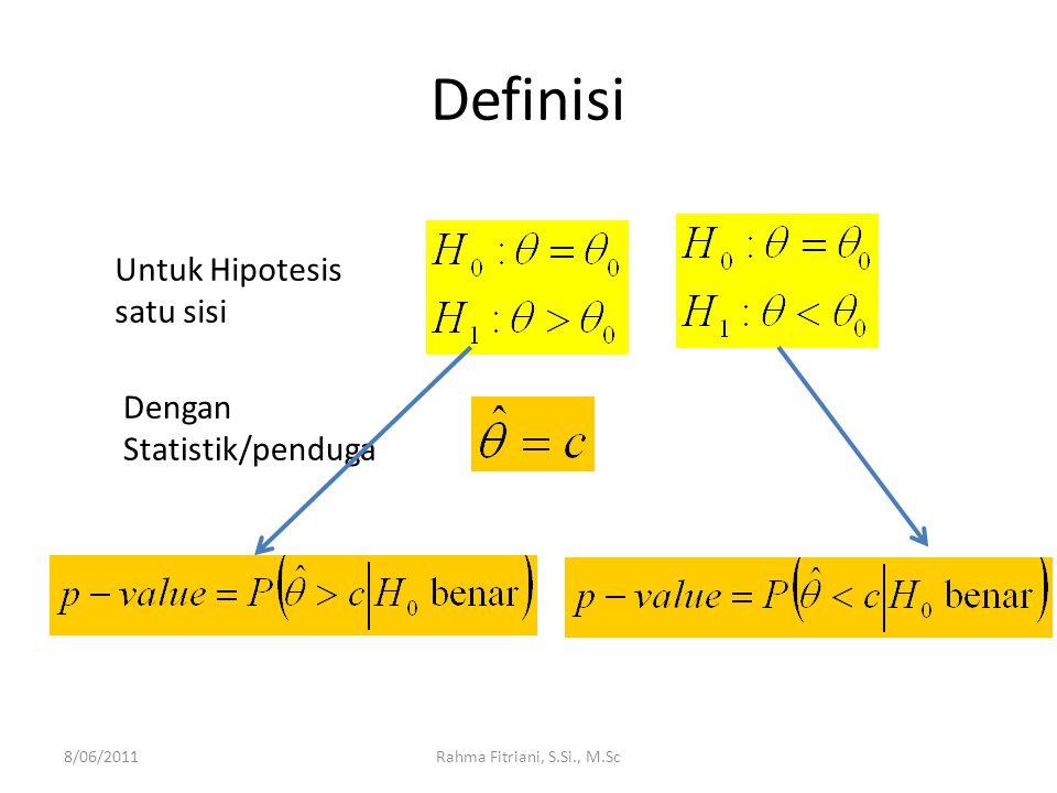 Definisi 8/06/2011Rahma Fitriani, S.Si., M.Sc Untuk Hipotesis satu sisi Dengan Statistik/penduga