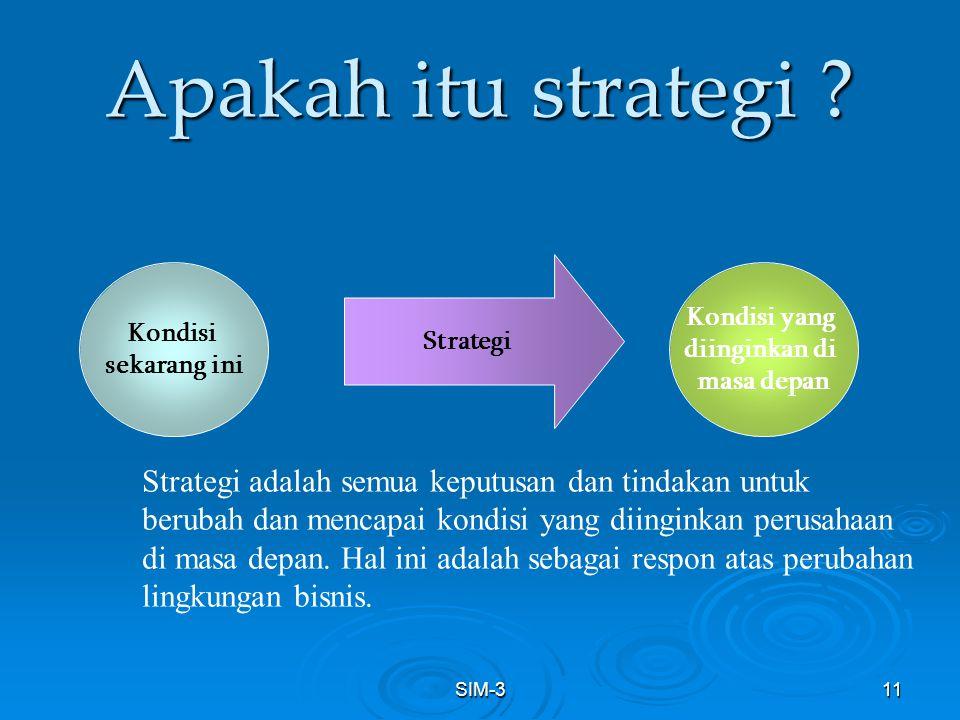 SIM-311 Apakah itu strategi ? Kondisi sekarang ini Kondisi yang diinginkan di masa depan Strategi Strategi adalah semua keputusan dan tindakan untuk b