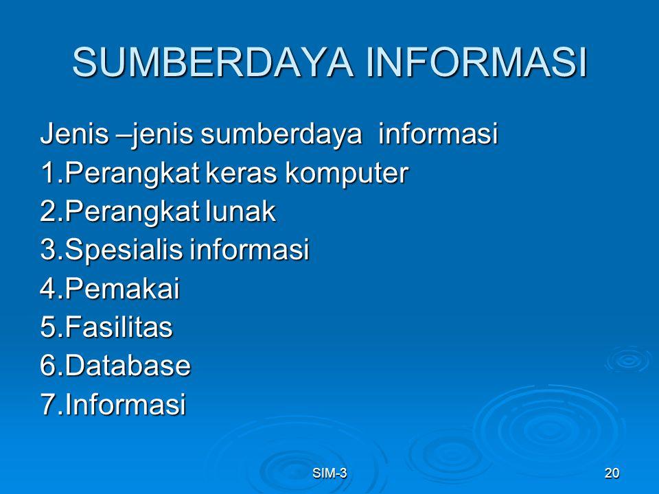 SIM-320 SUMBERDAYA INFORMASI Jenis –jenis sumberdaya informasi 1.Perangkat keras komputer 2.Perangkat lunak 3.Spesialis informasi 4.Pemakai5.Fasilitas