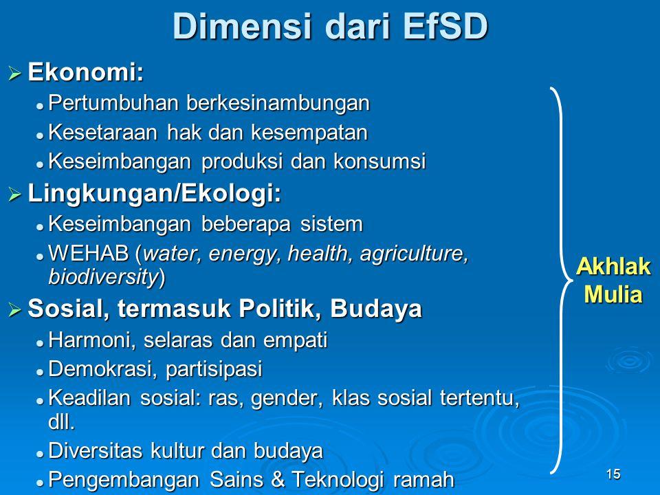 15 Dimensi dari EfSD  Ekonomi: Pertumbuhan berkesinambungan Pertumbuhan berkesinambungan Kesetaraan hak dan kesempatan Kesetaraan hak dan kesempatan