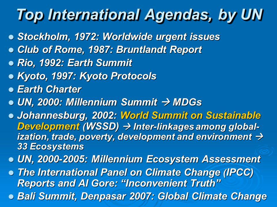 15 Dimensi dari EfSD  Ekonomi: Pertumbuhan berkesinambungan Pertumbuhan berkesinambungan Kesetaraan hak dan kesempatan Kesetaraan hak dan kesempatan Keseimbangan produksi dan konsumsi Keseimbangan produksi dan konsumsi  Lingkungan/Ekologi: Keseimbangan beberapa sistem Keseimbangan beberapa sistem WEHAB (water, energy, health, agriculture, biodiversity) WEHAB (water, energy, health, agriculture, biodiversity)  Sosial, termasuk Politik, Budaya Harmoni, selaras dan empati Harmoni, selaras dan empati Demokrasi, partisipasi Demokrasi, partisipasi Keadilan sosial: ras, gender, klas sosial tertentu, dll.