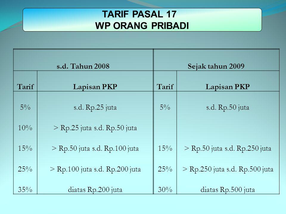 TARIF PASAL 17 WP ORANG PRIBADI s.d. Tahun 2008Sejak tahun 2009 TarifLapisan PKPTarifLapisan PKP 5%s.d. Rp.25 juta5%s.d. Rp.50 juta 10%> Rp.25 juta s.