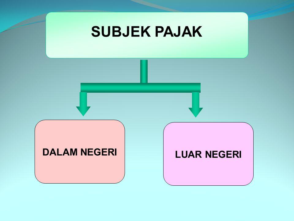 ORANG PRIBADI : - BERTEMPAT TINGGAL / BERADA DI INDONESIA LEBIH DARI 183 HARI DLM 12 BULAN; ATAU - DALAM SUATU TAHUN PAJAK BERADA DI INDONESIA DAN MEMPUNYAI NIAT BERTEMPAT TINGGAL DI INDONESIA WARISAN YANG BELUM TERBAGI SUBJEK PAJAK DALAM NEGERI BADAN YANG DIDIRIKAN ATAU BERTEMPAT KEDUDUKAN DI INDONESIA