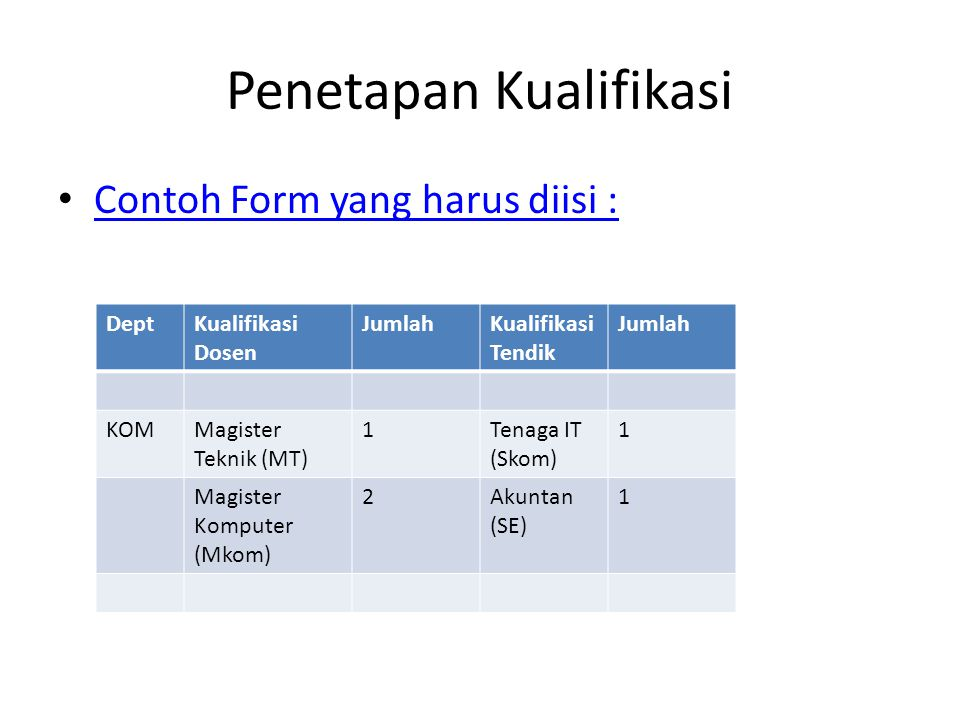 Penetapan Kualifikasi Contoh Form yang harus diisi : DeptKualifikasi Dosen JumlahKualifikasi Tendik Jumlah KOMMagister Teknik (MT) 1Tenaga IT (Skom) 1