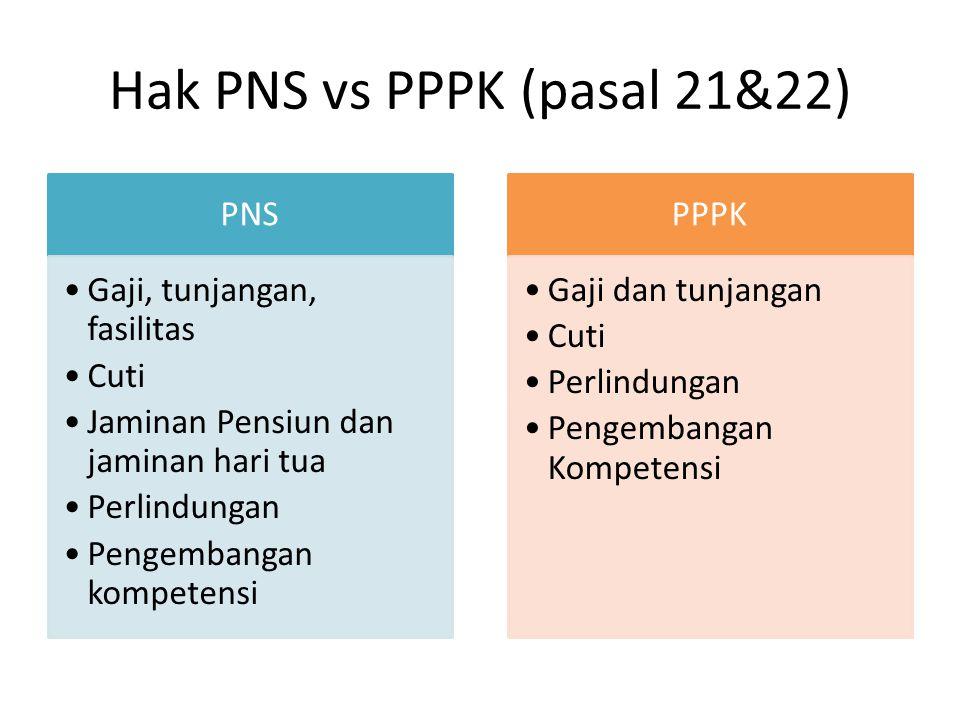 Hak PNS vs PPPK (pasal 21&22) PNS Gaji, tunjangan, fasilitas Cuti Jaminan Pensiun dan jaminan hari tua Perlindungan Pengembangan kompetensi PPPK Gaji