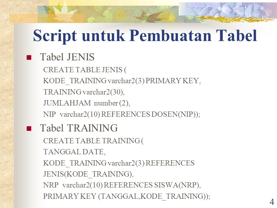 4 Script untuk Pembuatan Tabel Tabel JENIS CREATE TABLE JENIS ( KODE_TRAINING varchar2(3) PRIMARY KEY, TRAINING varchar2(30), JUMLAHJAM number (2), NIP varchar2(10) REFERENCES DOSEN(NIP)); Tabel TRAINING CREATE TABLE TRAINING ( TANGGAL DATE, KODE_TRAINING varchar2(3) REFERENCES JENIS(KODE_TRAINING), NRP varchar2(10) REFERENCES SISWA(NRP), PRIMARY KEY (TANGGAL,KODE_TRAINING));