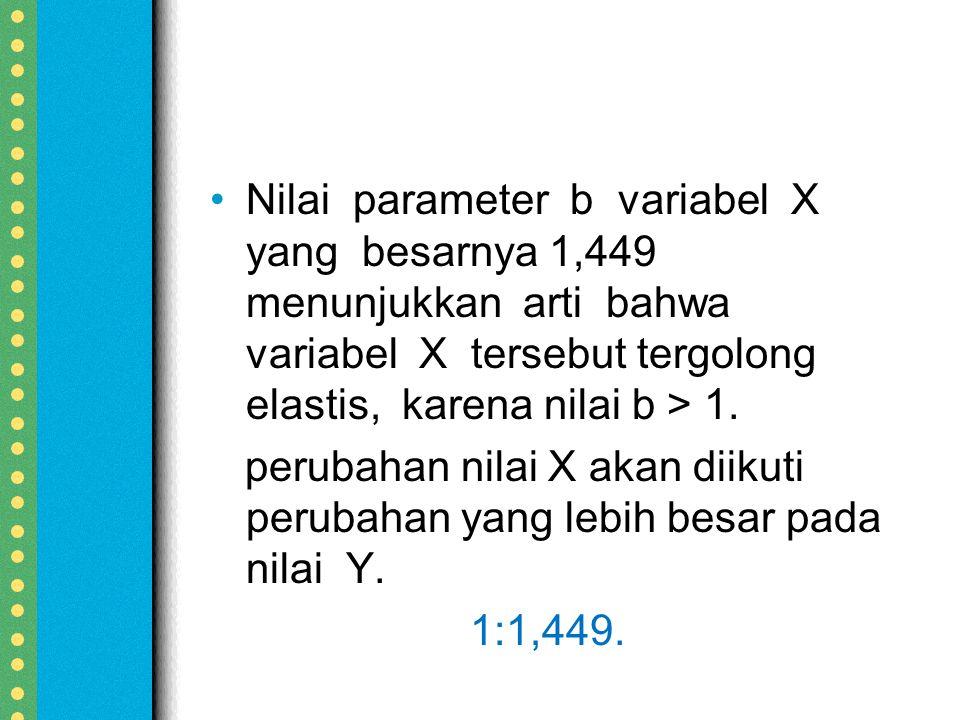 Nilai parameter b variabel X yang besarnya 1,449 menunjukkan arti bahwa variabel X tersebut tergolong elastis, karena nilai b > 1.