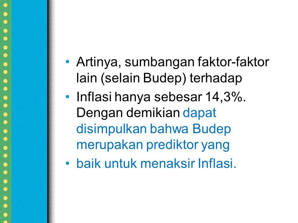 Artinya, sumbangan faktor-faktor lain (selain Budep) terhadap Inflasi hanya sebesar 14,3%.