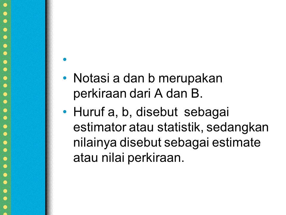 Nilai a dan b dapat dilakukan dengan melalui bantuan SPSS. Hal: 47-49
