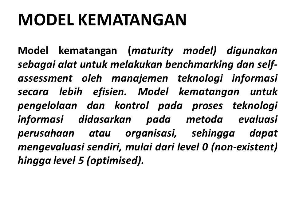 MODEL KEMATANGAN Model kematangan (maturity model) digunakan sebagai alat untuk melakukan benchmarking dan self- assessment oleh manajemen teknologi i