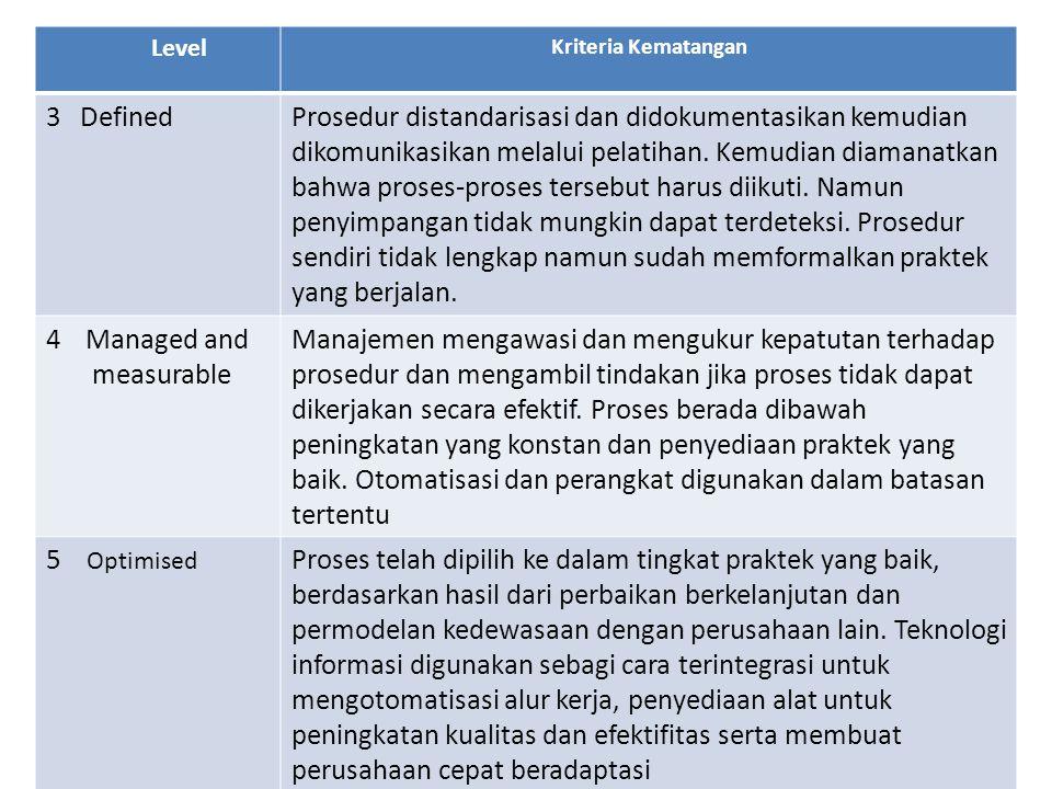 Level Kriteria Kematangan 3 DefinedProsedur distandarisasi dan didokumentasikan kemudian dikomunikasikan melalui pelatihan. Kemudian diamanatkan bahwa