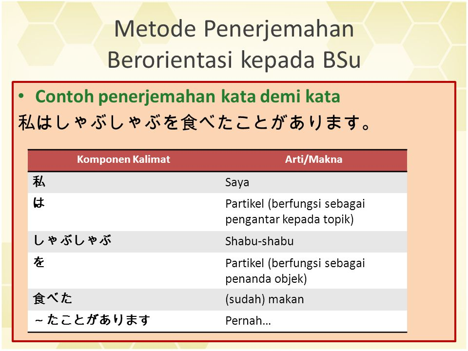 Metode Penerjemahan Berorientasi kepada BSu Penerjemahan harafiah (literal translation) Dalam metode ini, penerjemah sudah mengubah struktur BSu menjadi struktur BSa.