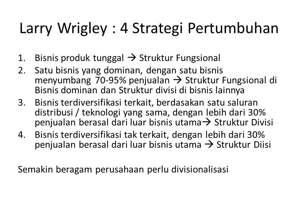 Larry Wrigley : 4 Strategi Pertumbuhan 1.Bisnis produk tunggal  Struktur Fungsional 2.Satu bisnis yang dominan, dengan satu bisnis menyumbang 70-95%