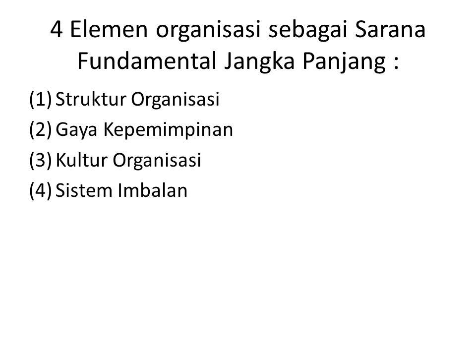 4 Elemen organisasi sebagai Sarana Fundamental Jangka Panjang : (1)Struktur Organisasi (2)Gaya Kepemimpinan (3)Kultur Organisasi (4)Sistem Imbalan