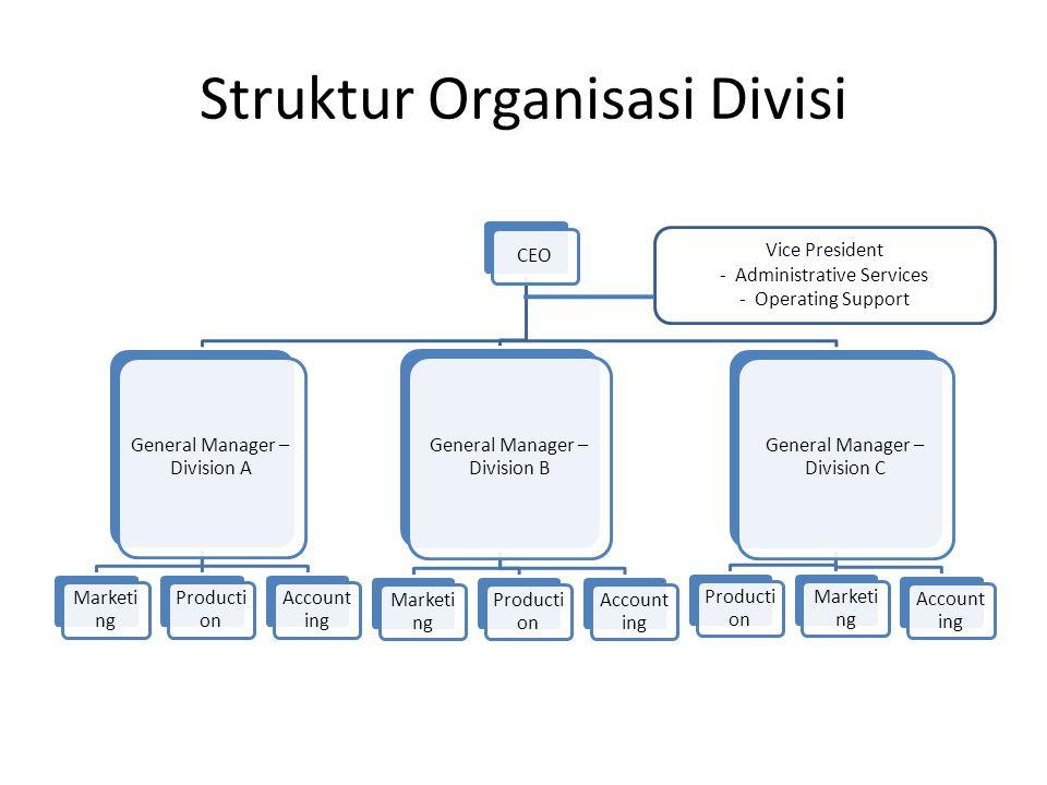 Struktur Organisasi Divisi CEO General Manager – Division A Marketi ng Producti on Account ing General Manager – Division B Marketi ng Producti on Acc
