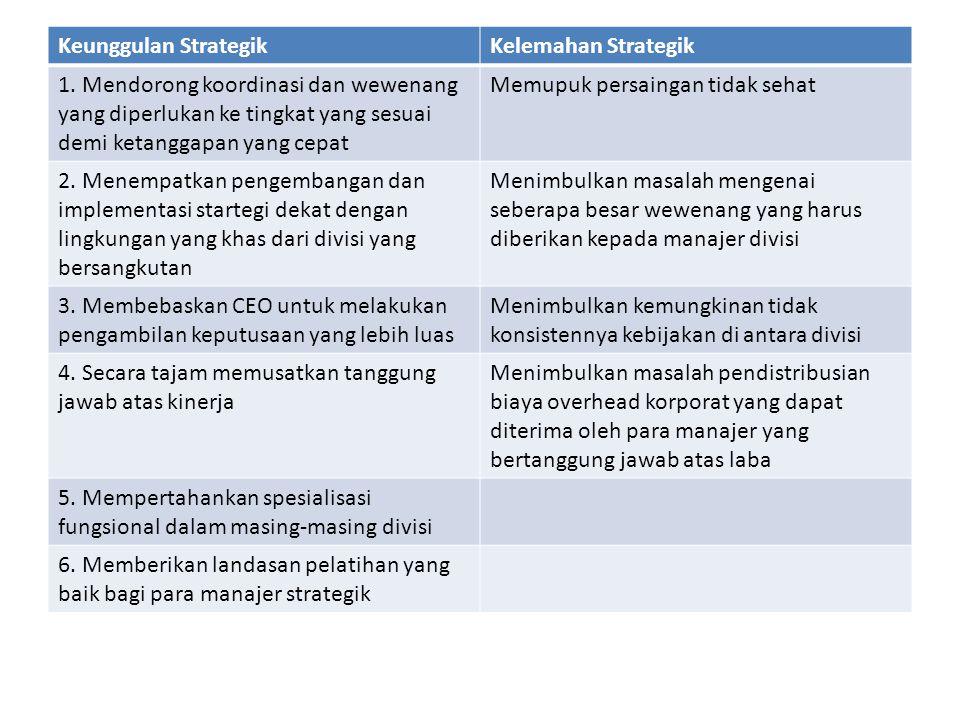 Keunggulan StrategikKelemahan Strategik 1. Mendorong koordinasi dan wewenang yang diperlukan ke tingkat yang sesuai demi ketanggapan yang cepat Memupu