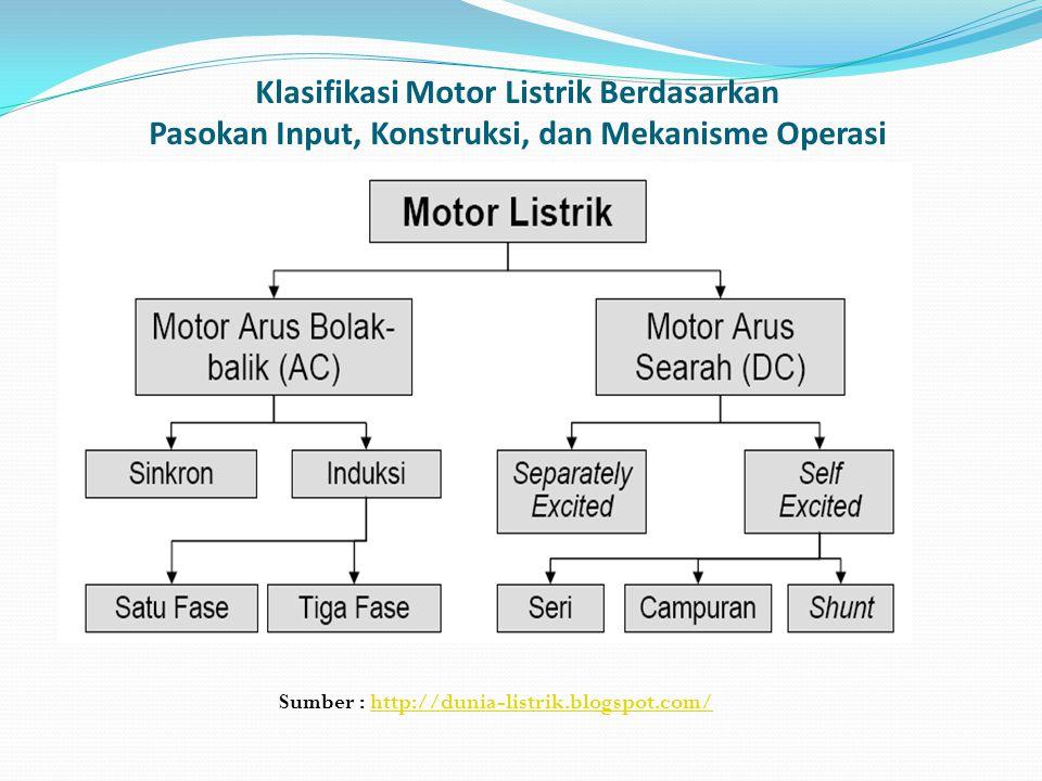 Sumber : http://dunia-listrik.blogspot.com/http://dunia-listrik.blogspot.com/ Klasifikasi Motor Listrik Berdasarkan Pasokan Input, Konstruksi, dan Mek