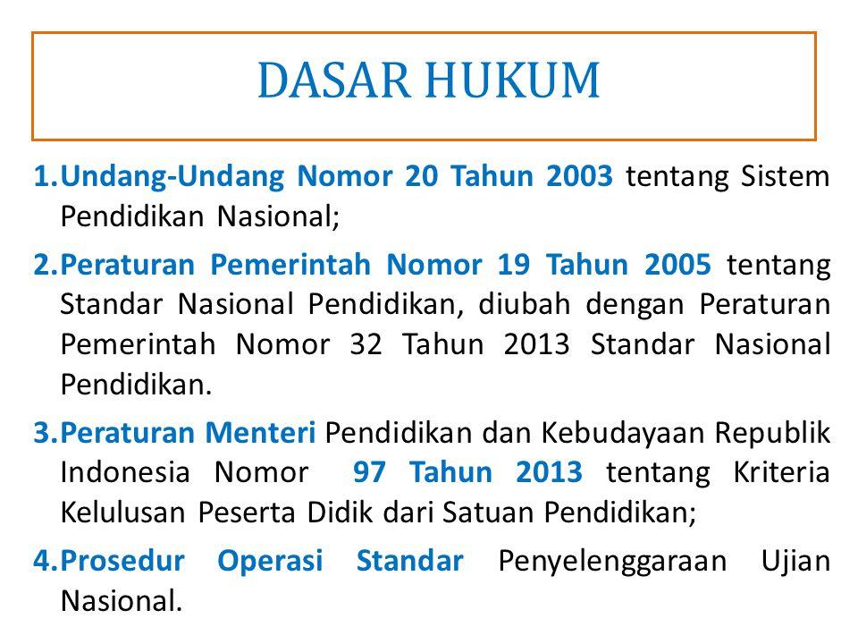 DASAR HUKUM 1.Undang-Undang Nomor 20 Tahun 2003 tentang Sistem Pendidikan Nasional; 2.Peraturan Pemerintah Nomor 19 Tahun 2005 tentang Standar Nasiona