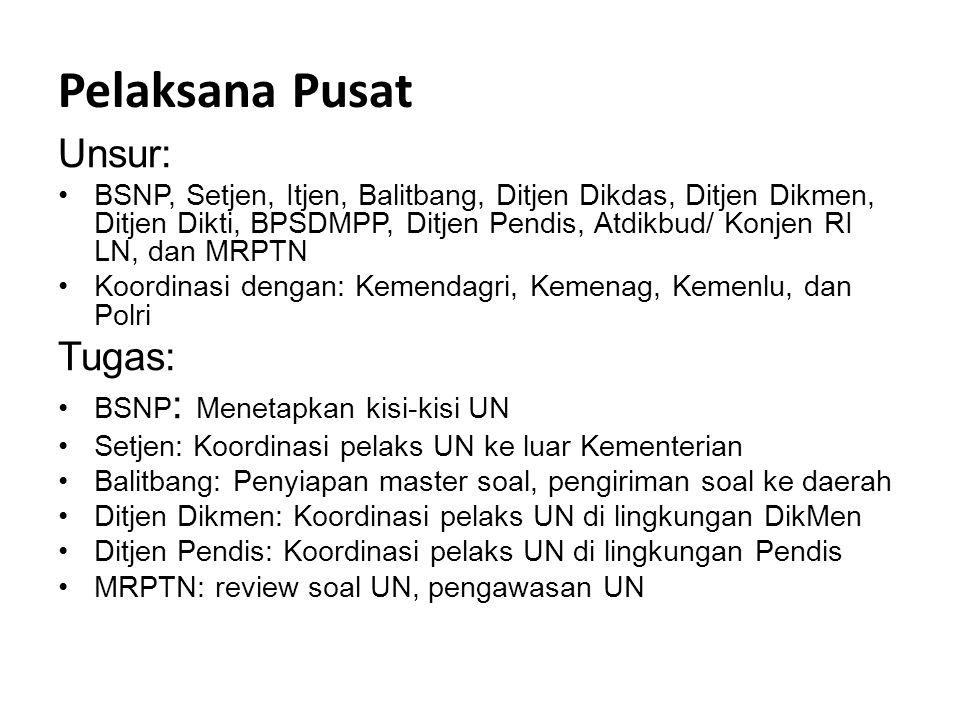 Pelaksana Pusat Unsur: BSNP, Setjen, Itjen, Balitbang, Ditjen Dikdas, Ditjen Dikmen, Ditjen Dikti, BPSDMPP, Ditjen Pendis, Atdikbud/ Konjen RI LN, dan