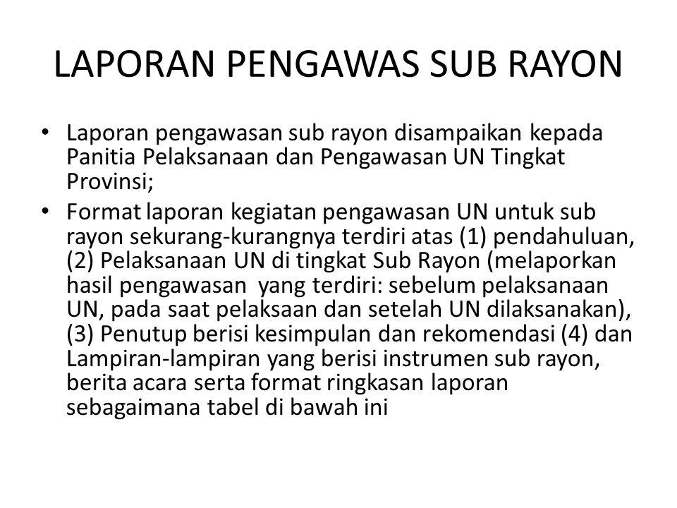 LAPORAN PENGAWAS SUB RAYON Laporan pengawasan sub rayon disampaikan kepada Panitia Pelaksanaan dan Pengawasan UN Tingkat Provinsi; Format laporan kegi