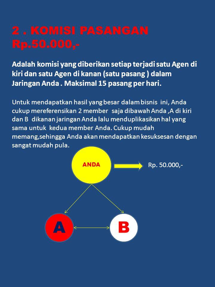 2. KOMISI PASANGAN Rp.50.000,- Adalah komisi yang diberikan setiap terjadi satu Agen di kiri dan satu Agen di kanan (satu pasang ) dalam Jaringan Anda