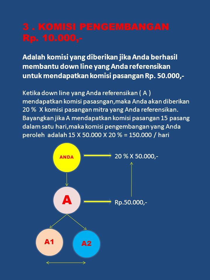 3. KOMISI PENGEMBANGAN Rp. 10.000,- Adalah komisi yang diberikan jika Anda berhasil membantu down line yang Anda referensikan untuk mendapatkan komisi