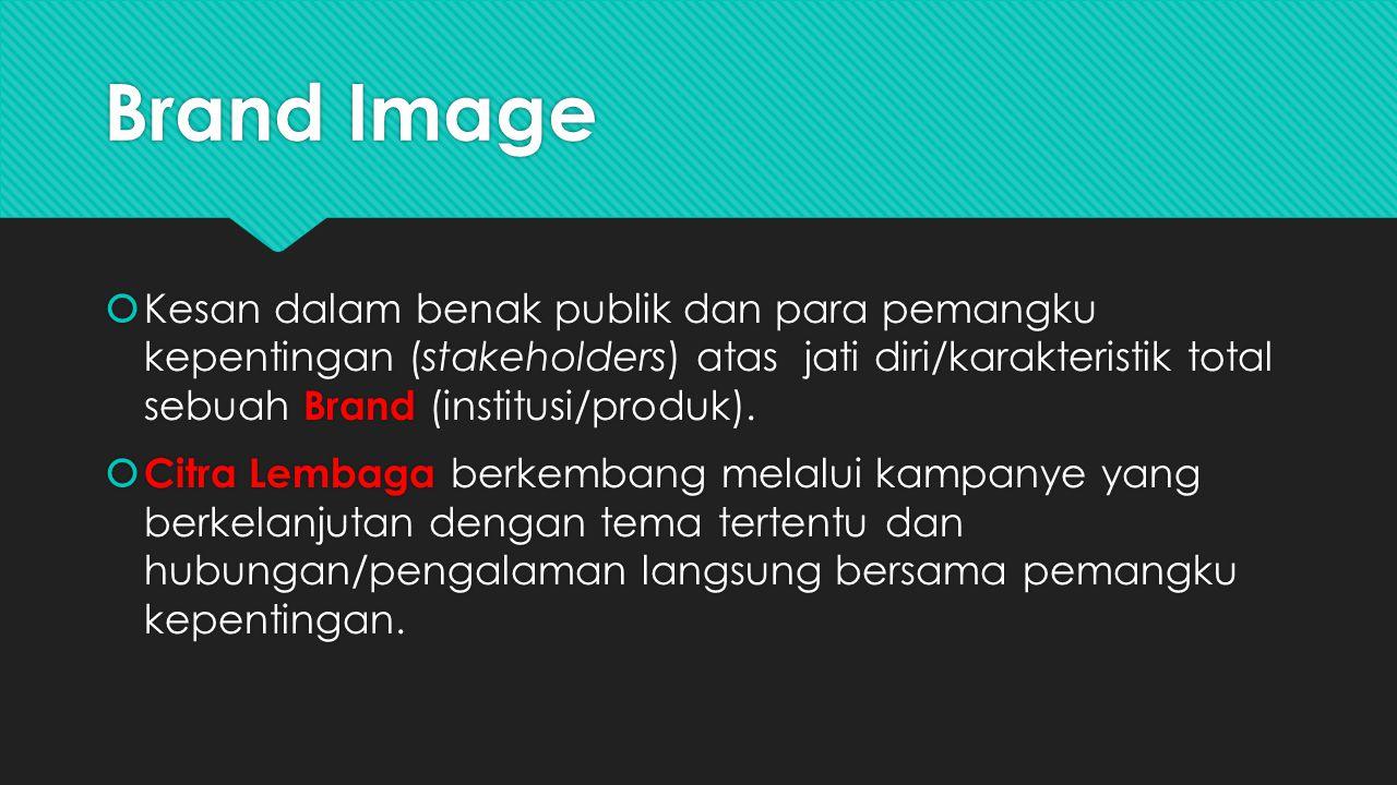 Brand Image  Kesan dalam benak publik dan para pemangku kepentingan (stakeholders) atas jati diri/karakteristik total sebuah Brand (institusi/produk)