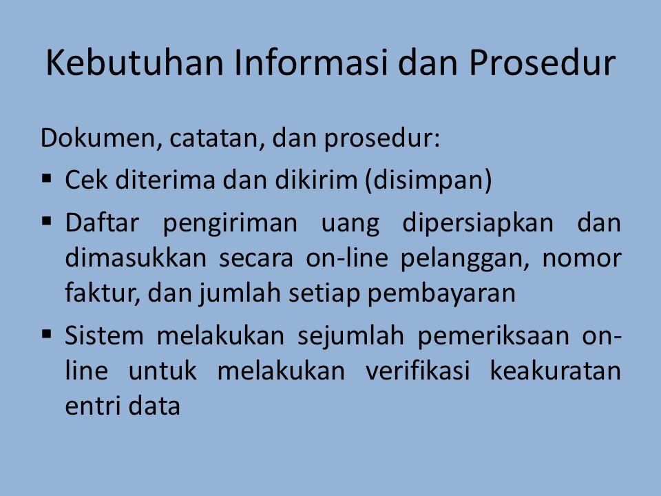 Kebutuhan Informasi dan Prosedur Dokumen, catatan, dan prosedur:  Cek diterima dan dikirim (disimpan)  Daftar pengiriman uang dipersiapkan dan dimasukkan secara on-line pelanggan, nomor faktur, dan jumlah setiap pembayaran  Sistem melakukan sejumlah pemeriksaan on- line untuk melakukan verifikasi keakuratan entri data