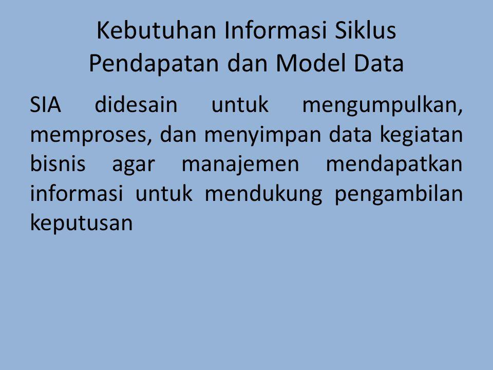 Kebutuhan Informasi Siklus Pendapatan dan Model Data SIA didesain untuk mengumpulkan, memproses, dan menyimpan data kegiatan bisnis agar manajemen mendapatkan informasi untuk mendukung pengambilan keputusan