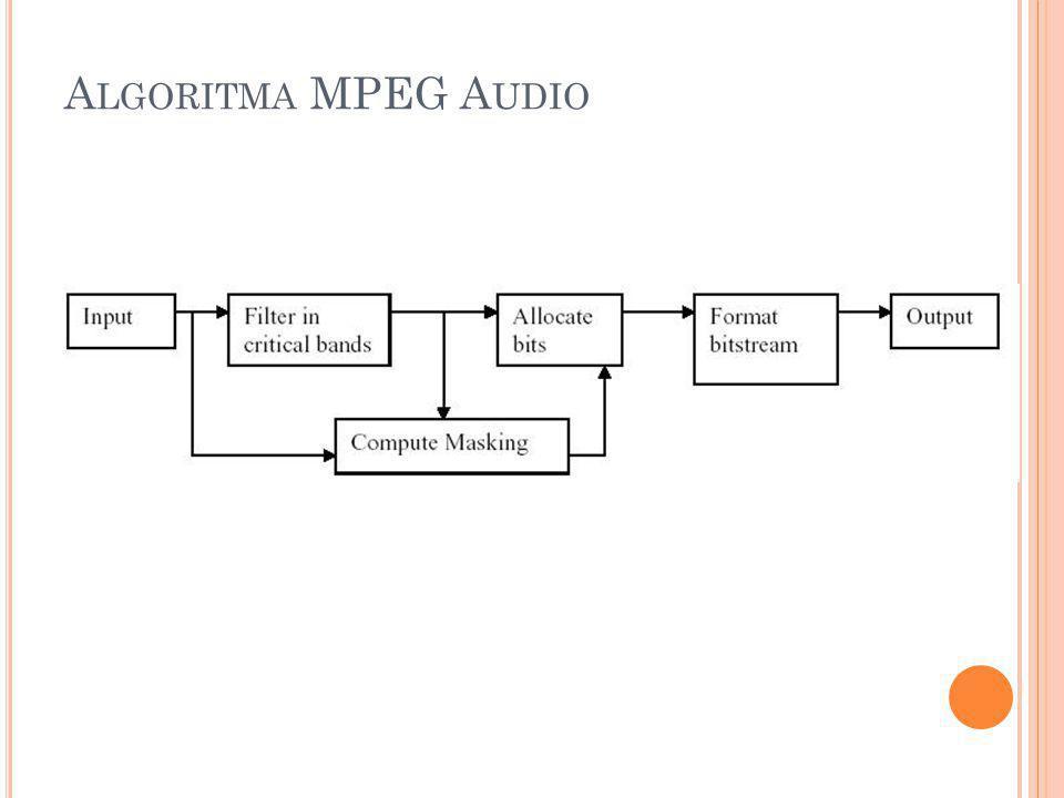 A LGORITMA MPEG A UDIO