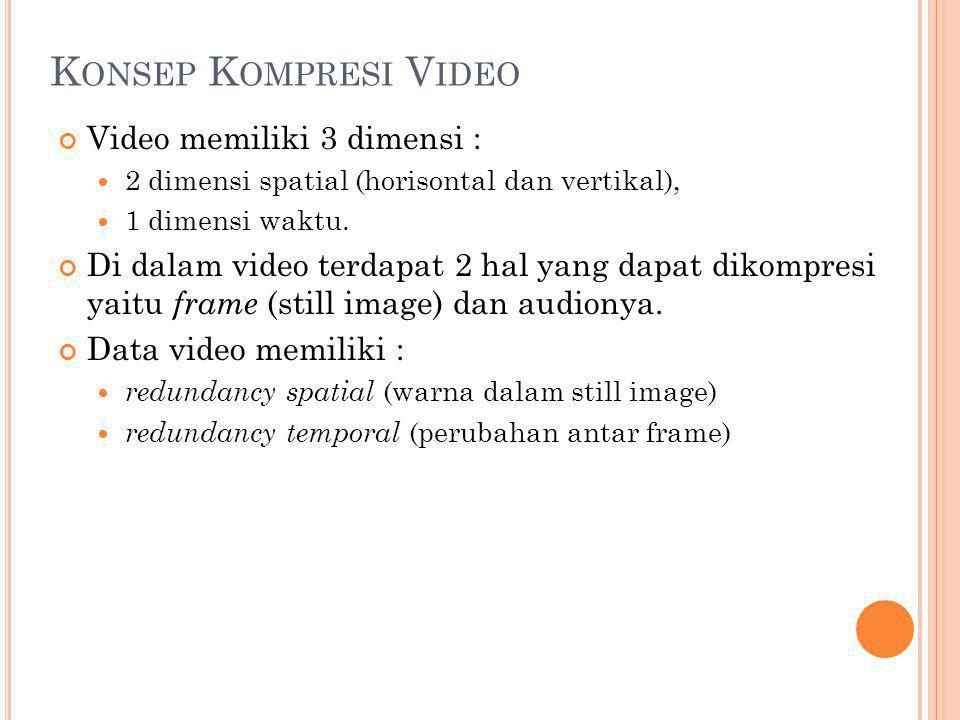 K ONSEP K OMPRESI V IDEO Video memiliki 3 dimensi : 2 dimensi spatial (horisontal dan vertikal), 1 dimensi waktu. Di dalam video terdapat 2 hal yang d