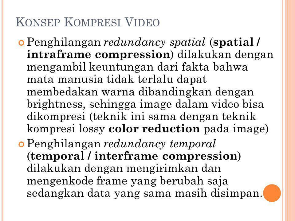 K ONSEP K OMPRESI V IDEO Penghilangan redundancy spatial ( spatial / intraframe compression ) dilakukan dengan mengambil keuntungan dari fakta bahwa m
