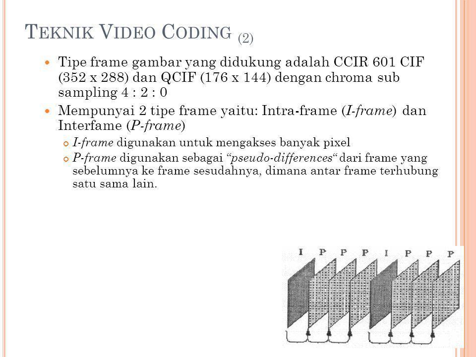 T EKNIK V IDEO C ODING (2) Tipe frame gambar yang didukung adalah CCIR 601 CIF (352 x 288) dan QCIF (176 x 144) dengan chroma sub sampling 4 : 2 : 0 M