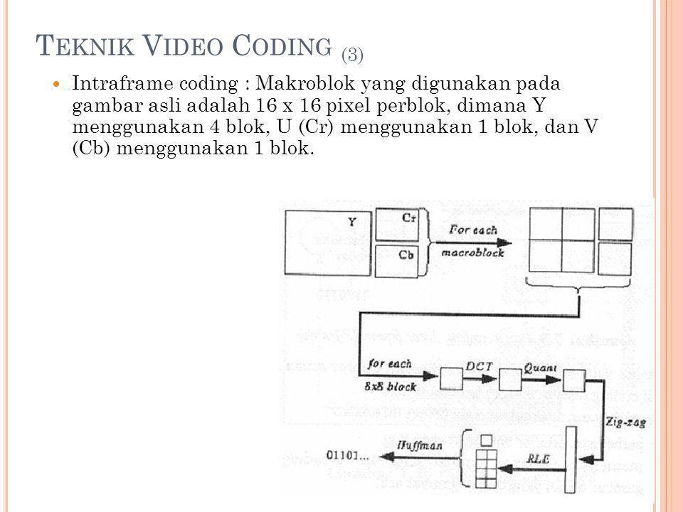 T EKNIK V IDEO C ODING (3) Intraframe coding : Makroblok yang digunakan pada gambar asli adalah 16 x 16 pixel perblok, dimana Y menggunakan 4 blok, U