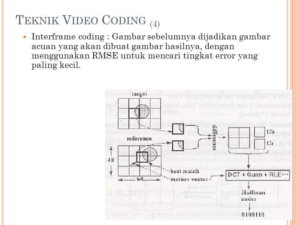 T EKNIK V IDEO C ODING (4) Interframe coding : Gambar sebelumnya dijadikan gambar acuan yang akan dibuat gambar hasilnya, dengan menggunakan RMSE untu