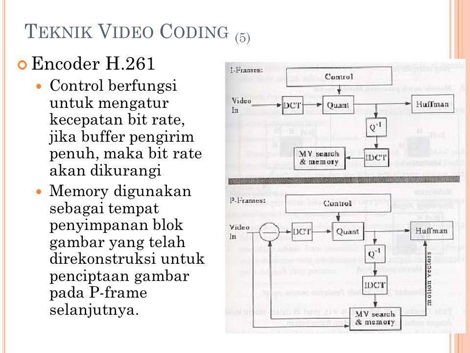 T EKNIK V IDEO C ODING (5) Encoder H.261 Control berfungsi untuk mengatur kecepatan bit rate, jika buffer pengirim penuh, maka bit rate akan dikurangi