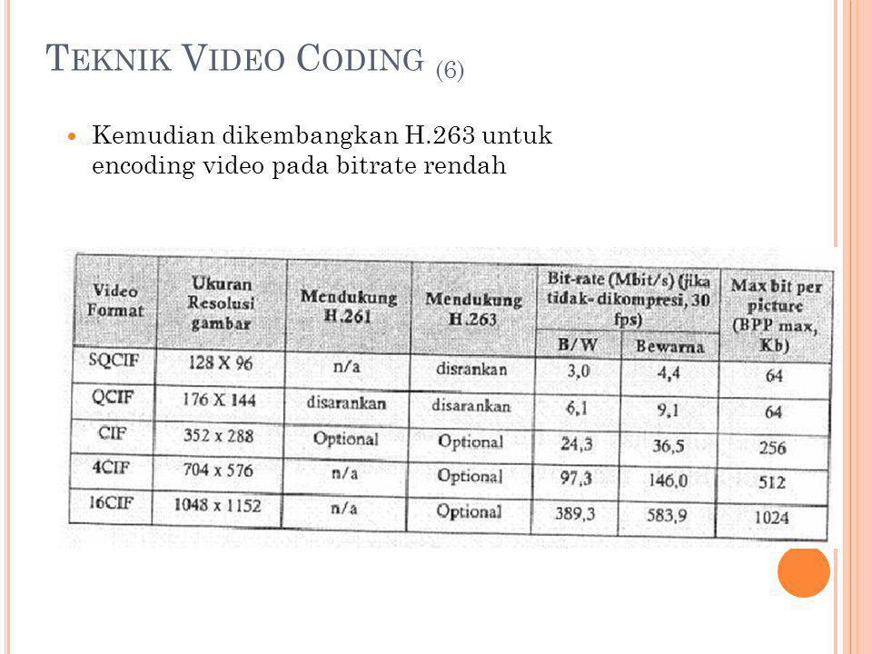 T EKNIK V IDEO C ODING (6) Kemudian dikembangkan H.263 untuk encoding video pada bitrate rendah