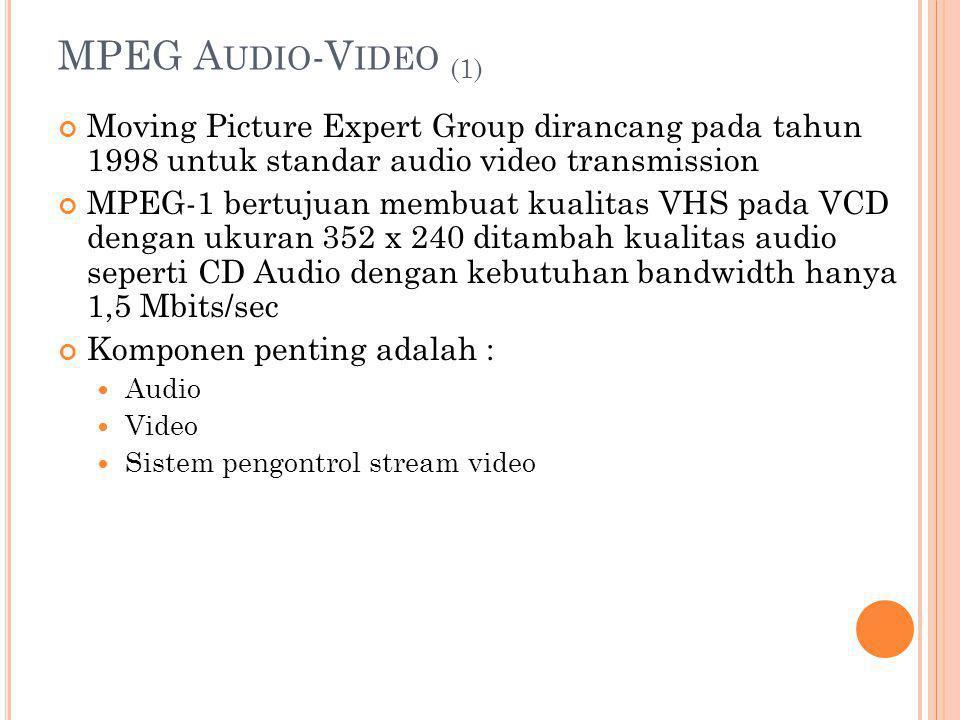 MPEG A UDIO -V IDEO (1) Moving Picture Expert Group dirancang pada tahun 1998 untuk standar audio video transmission MPEG-1 bertujuan membuat kualitas