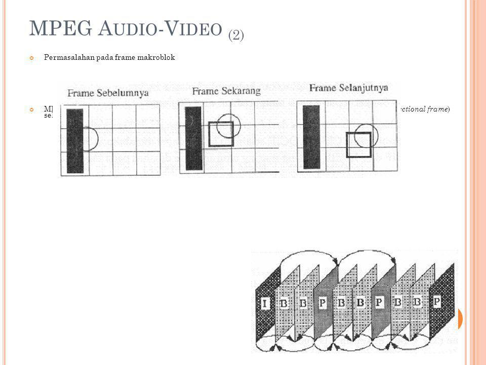 MPEG A UDIO -V IDEO (2) Permasalahan pada frame makroblok MPEG menambahkan frame dalam makroblok seperti pada H.261/H.263 yang bernama B-frame ( bidir