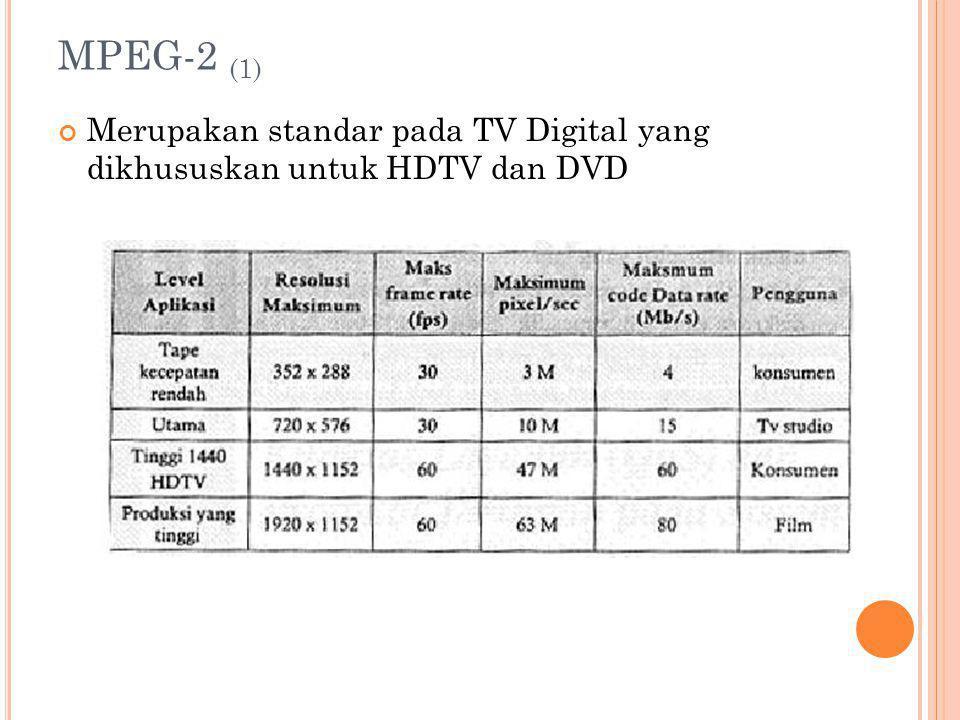 MPEG-2 (1) Merupakan standar pada TV Digital yang dikhususkan untuk HDTV dan DVD