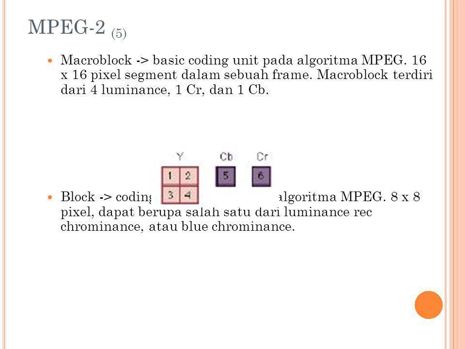 MPEG-2 (5) Macroblock -> basic coding unit pada algoritma MPEG. 16 x 16 pixel segment dalam sebuah frame. Macroblock terdiri dari 4 luminance, 1 Cr, d