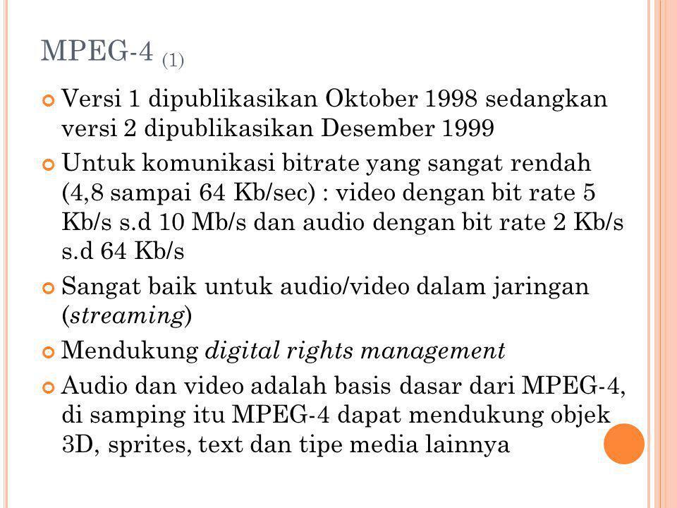 MPEG-4 (1) Versi 1 dipublikasikan Oktober 1998 sedangkan versi 2 dipublikasikan Desember 1999 Untuk komunikasi bitrate yang sangat rendah (4,8 sampai