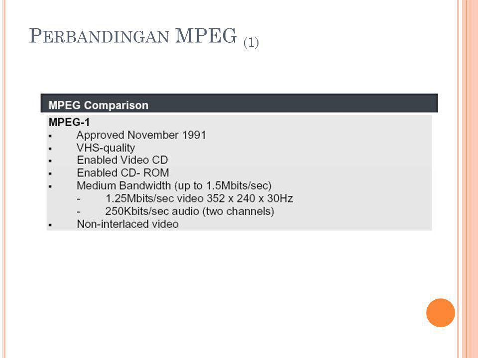 P ERBANDINGAN MPEG (1)