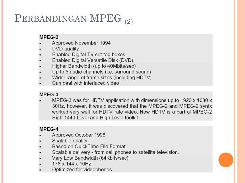 P ERBANDINGAN MPEG (2)