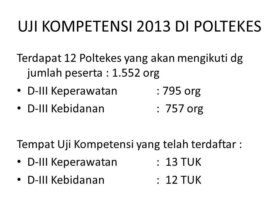 UJI KOMPETENSI 2013 DI POLTEKES Terdapat 12 Poltekes yang akan mengikuti dg jumlah peserta : 1.552 org D-III Keperawatan: 795 org D-III Kebidanan: 757
