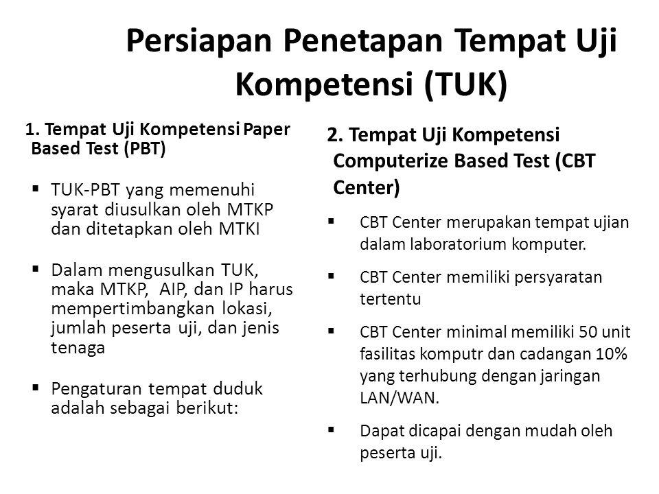 Persiapan Penetapan Tempat Uji Kompetensi (TUK) 1. Tempat Uji Kompetensi Paper Based Test (PBT)  TUK-PBT yang memenuhi syarat diusulkan oleh MTKP dan