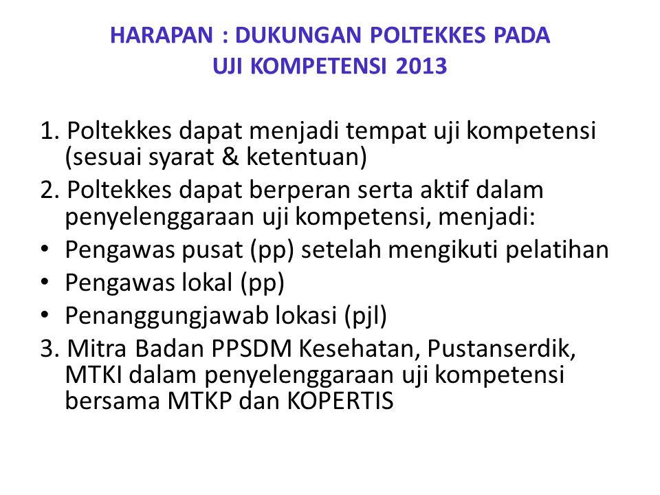 HARAPAN : DUKUNGAN POLTEKKES PADA UJI KOMPETENSI 2013 1. Poltekkes dapat menjadi tempat uji kompetensi (sesuai syarat & ketentuan) 2. Poltekkes dapat