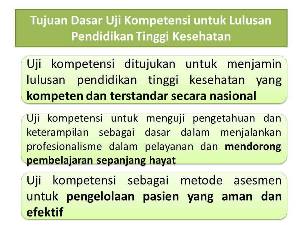 KEBIJAKAN IMPLEMENTASI UJI KOMPETENSI 2013 MENGACU PADA: PERATURAN BERSAMA (PB) KEMENTERIAN DIKBUD & KEMENTRIAN KESEHATAN TENTANG UJI KOMPETENSI TAHUN 2013 No.