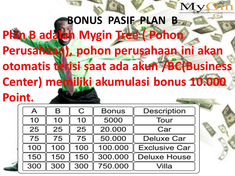 Plan B adalah Mygin Tree ( Pohon Perusahaan), pohon perusahaan ini akan otomatis terisi saat ada akun /BC(Business Center) memiliki akumulasi bonus 10.000 Point.