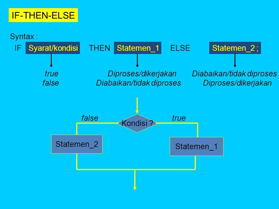 IF-THEN-ELSE Syntax : IFSyarat/kondisiTHENStatemen_1Statemen_2 ;ELSE trueDiproses/dikerjakan Diproses/dikerjakanfalseDiabaikan/tidak diproses Diabaika